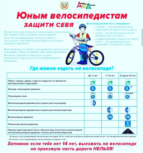 Юным велосипедистам